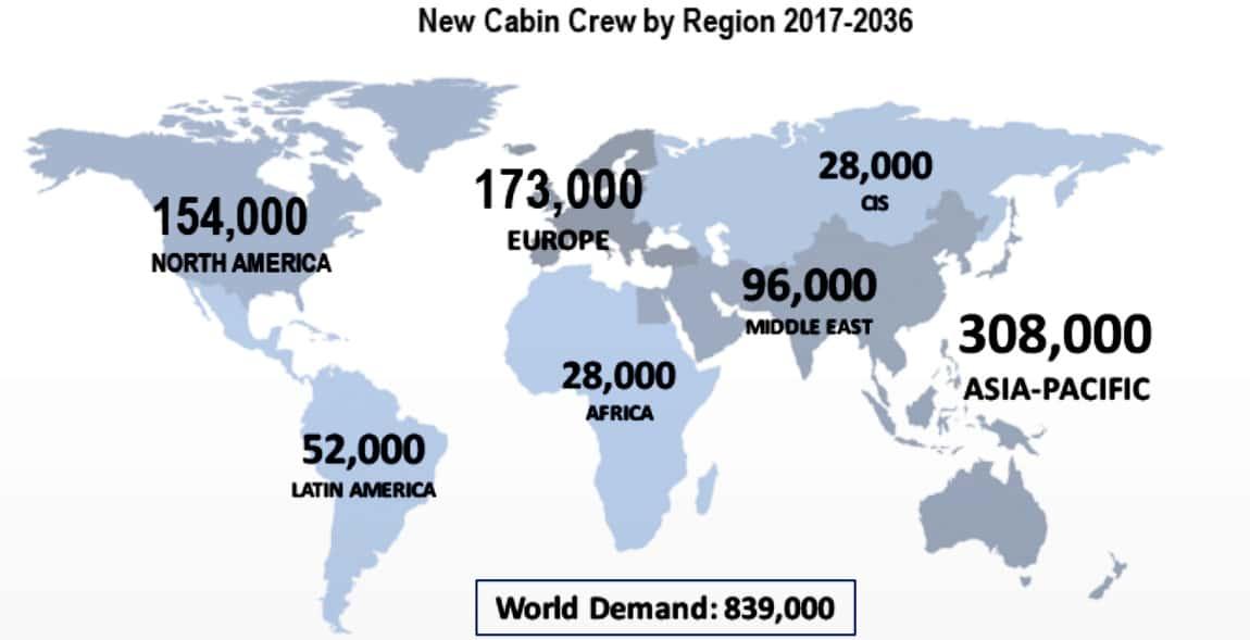 analisis de crecimiento de los tripulantes de cabina en el mundo