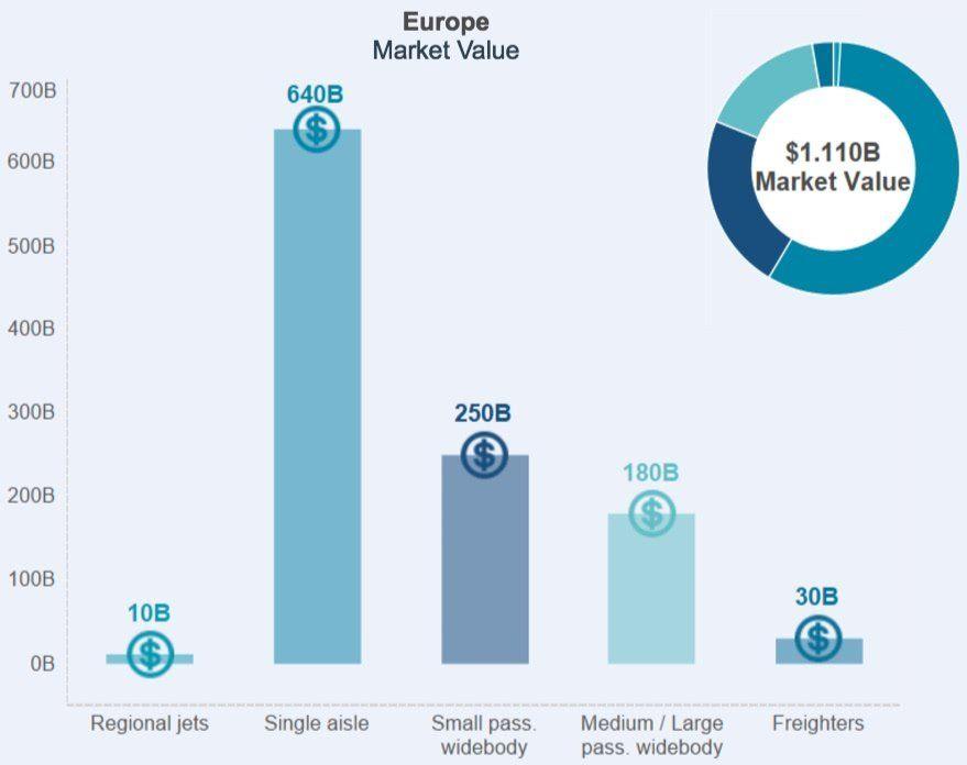 grafica del valor del mercado en billones de dolares