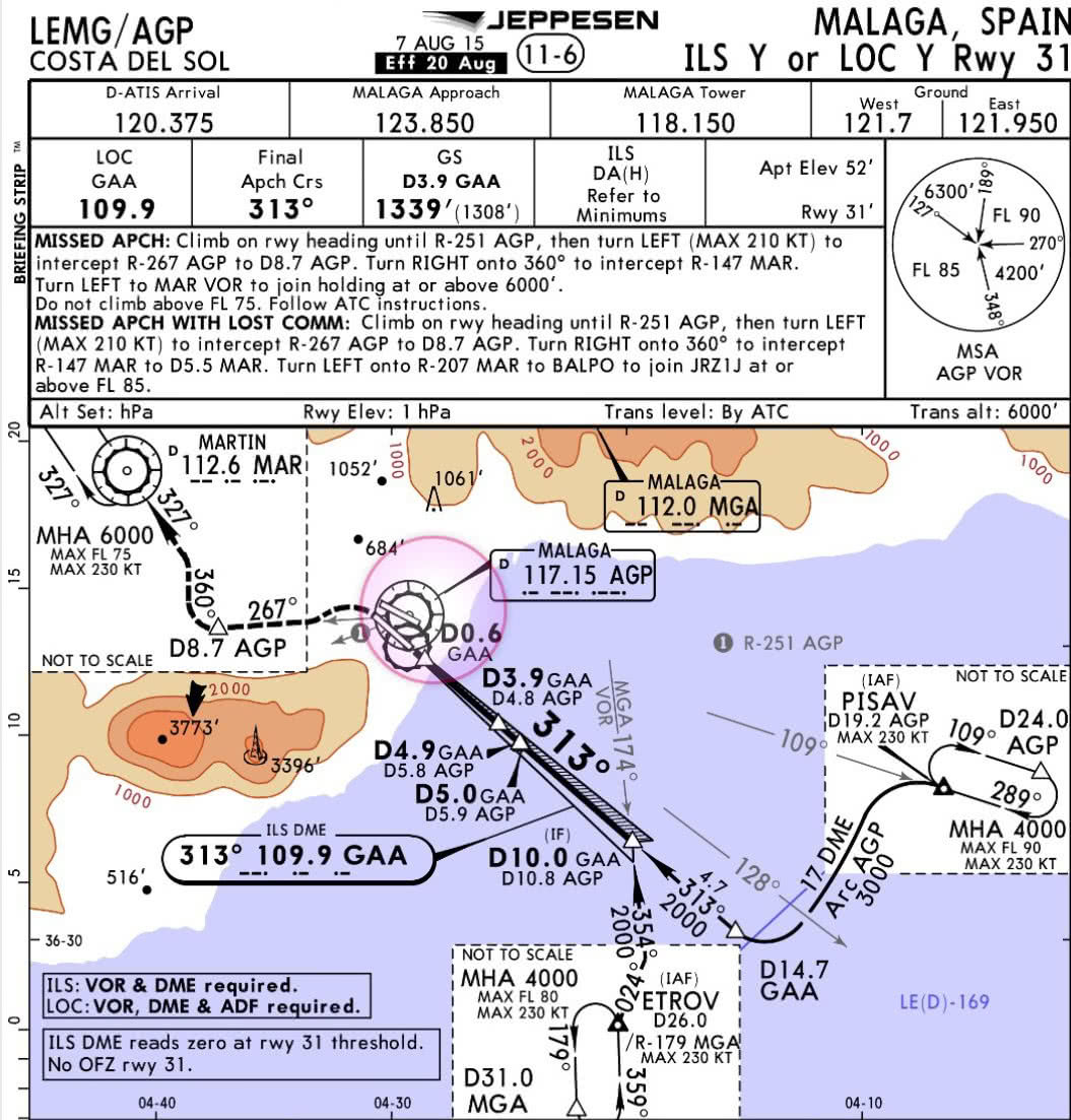carta de navegacion aeronautica de la costa del sol y con la marcacion de ruta del aeropuerto de Malaga